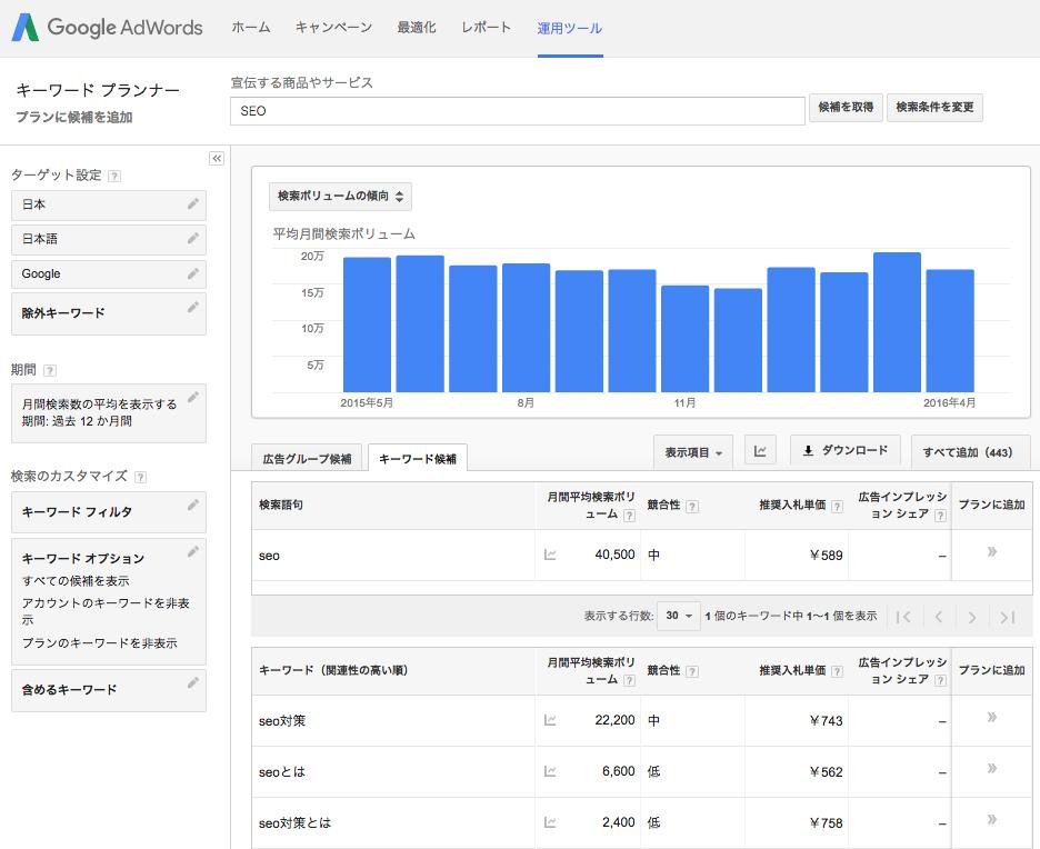GoogleAdWords キーワードプランナー