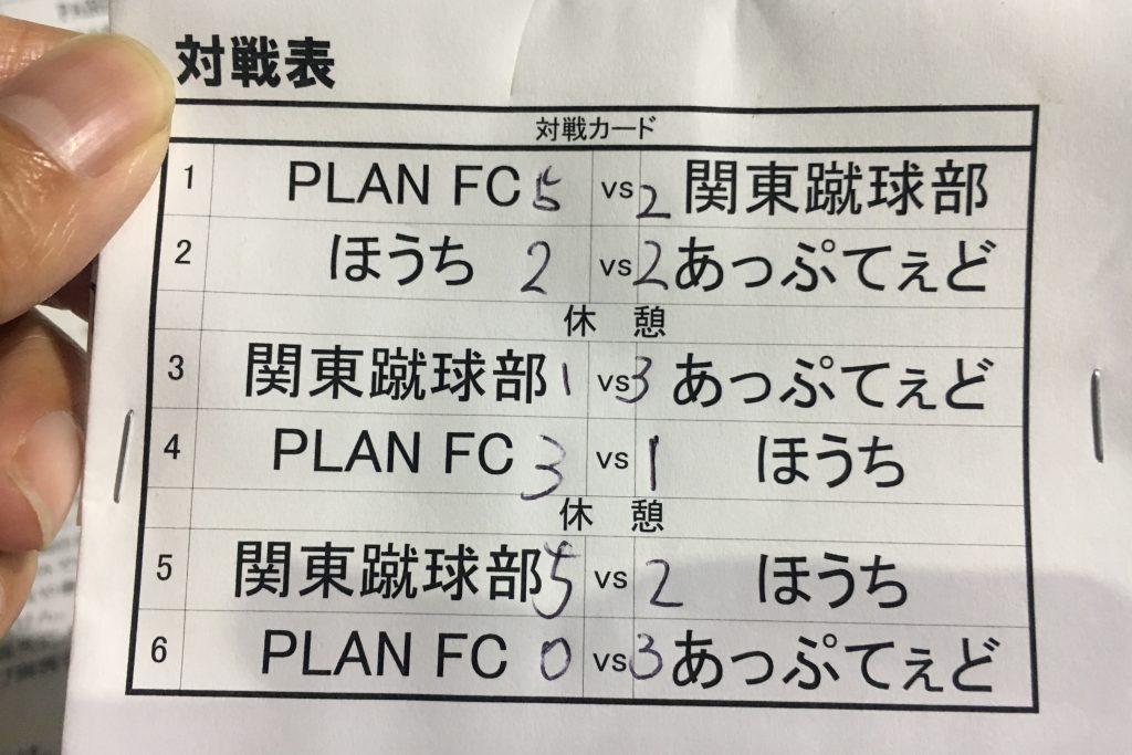 PLAN FCフットサル大会、第二戦!
