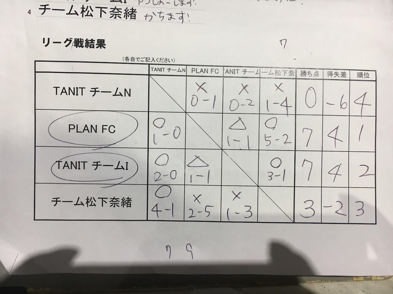 PLAN FC 新宿三丁目