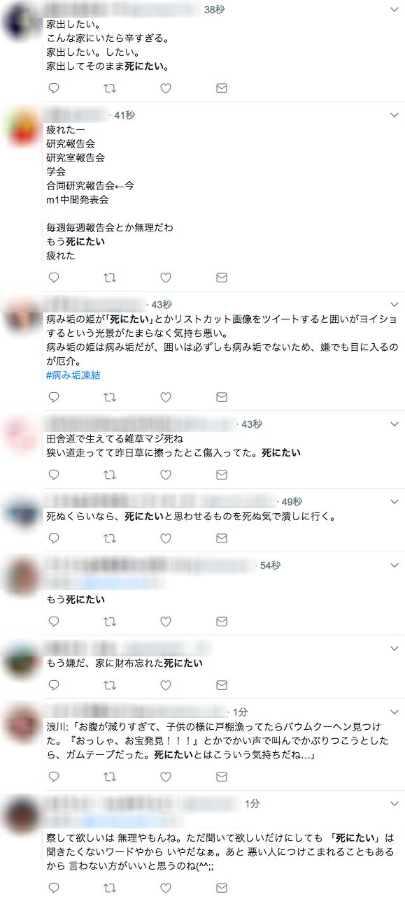 死にたいのツイート