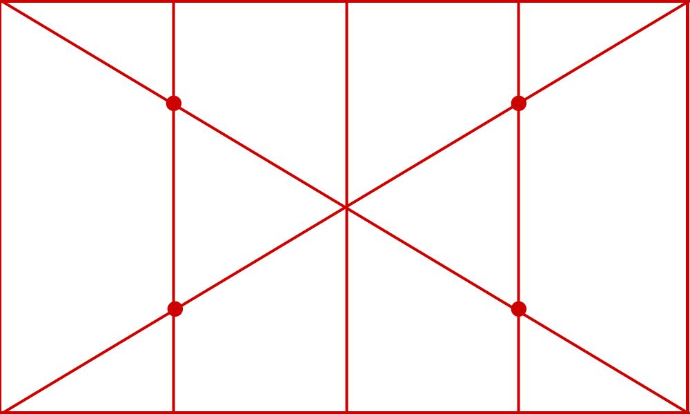 レイルマン構図(レイルマン比率)
