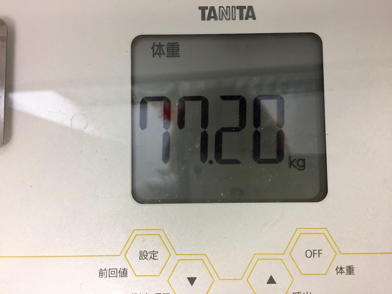 本日の体重(2018/6/6)