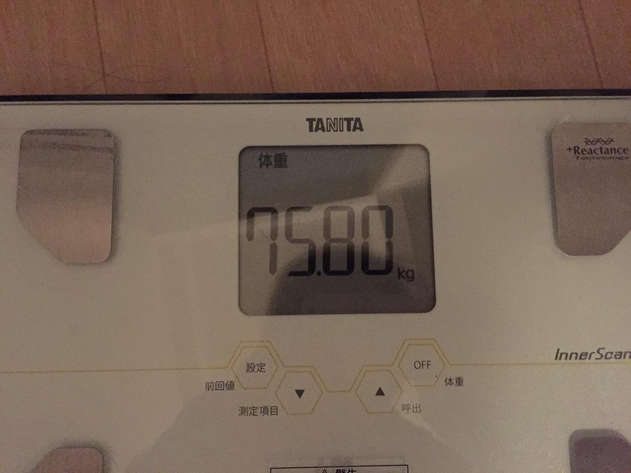 本日の体重(2018/6/10)