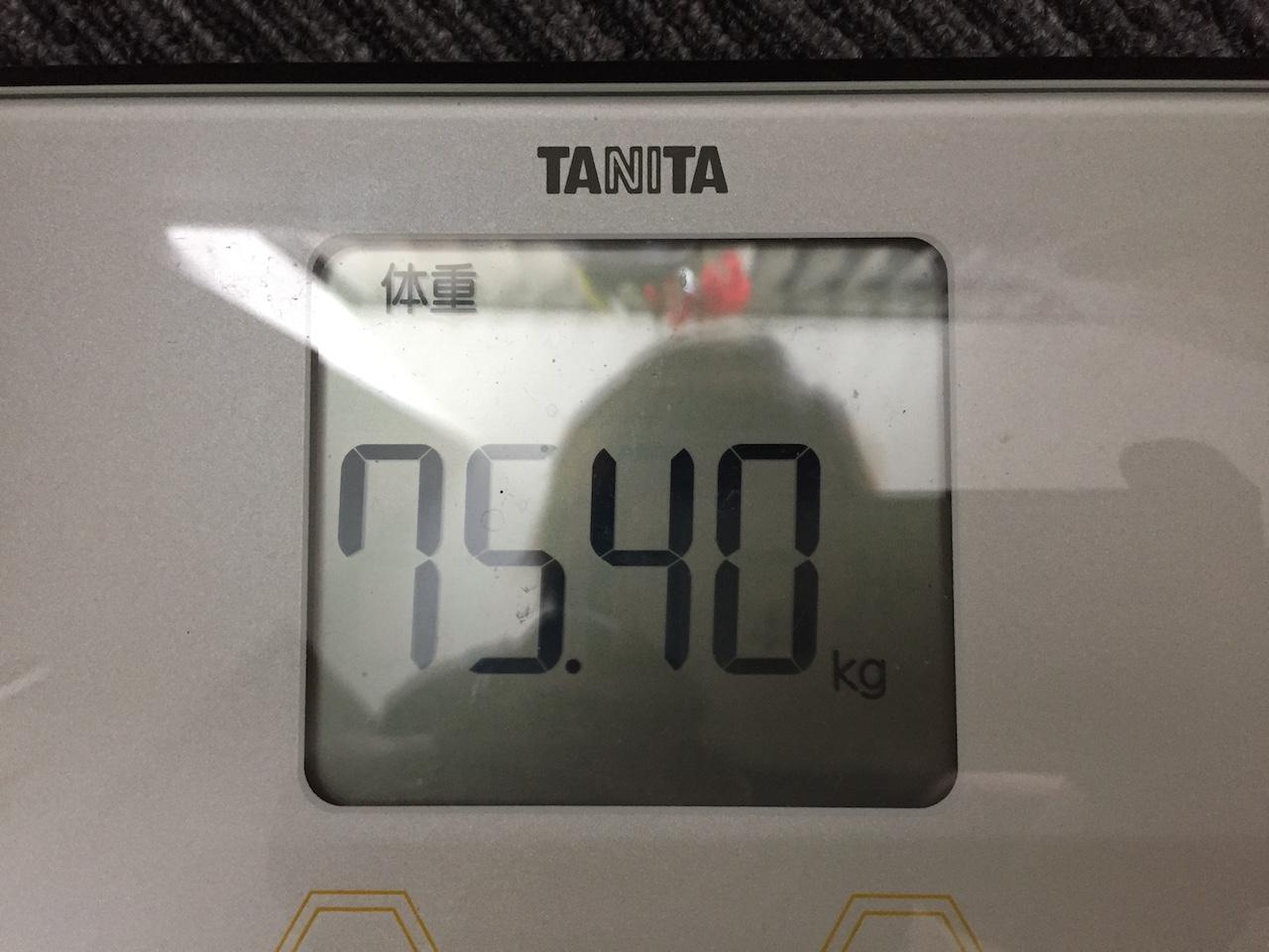本日の体重(2018/6/13)