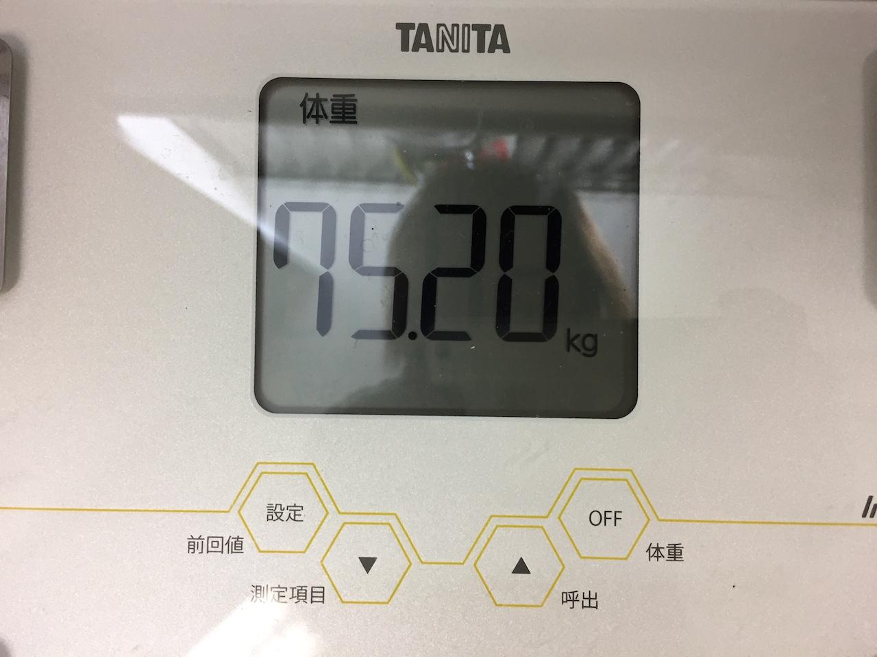 本日の体重(2018/6/14)