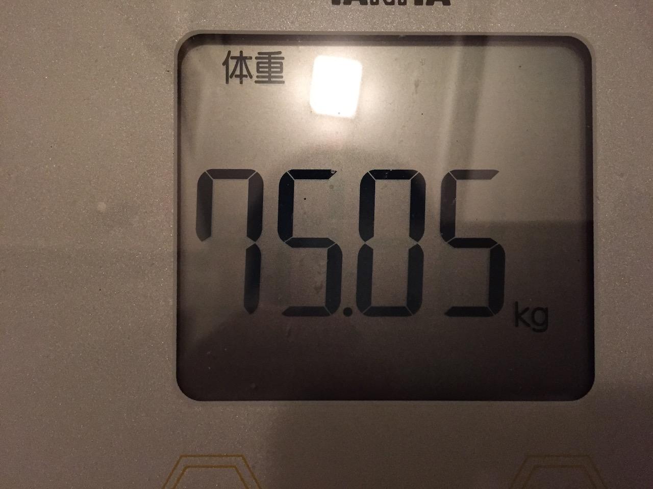 本日の体重(2018/6/17)