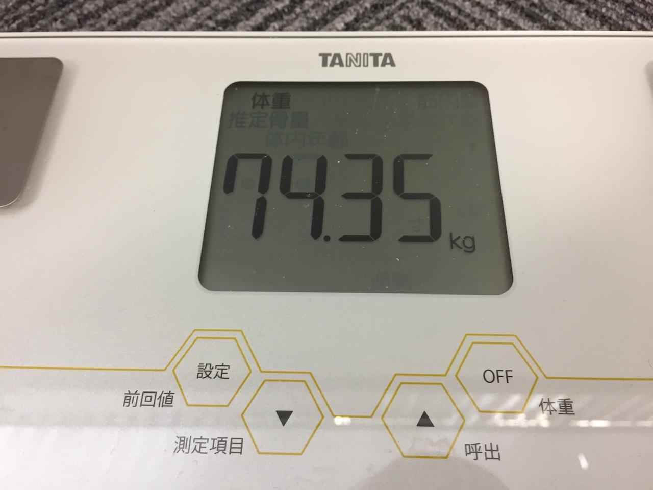 本日の体重(2018/6/29)