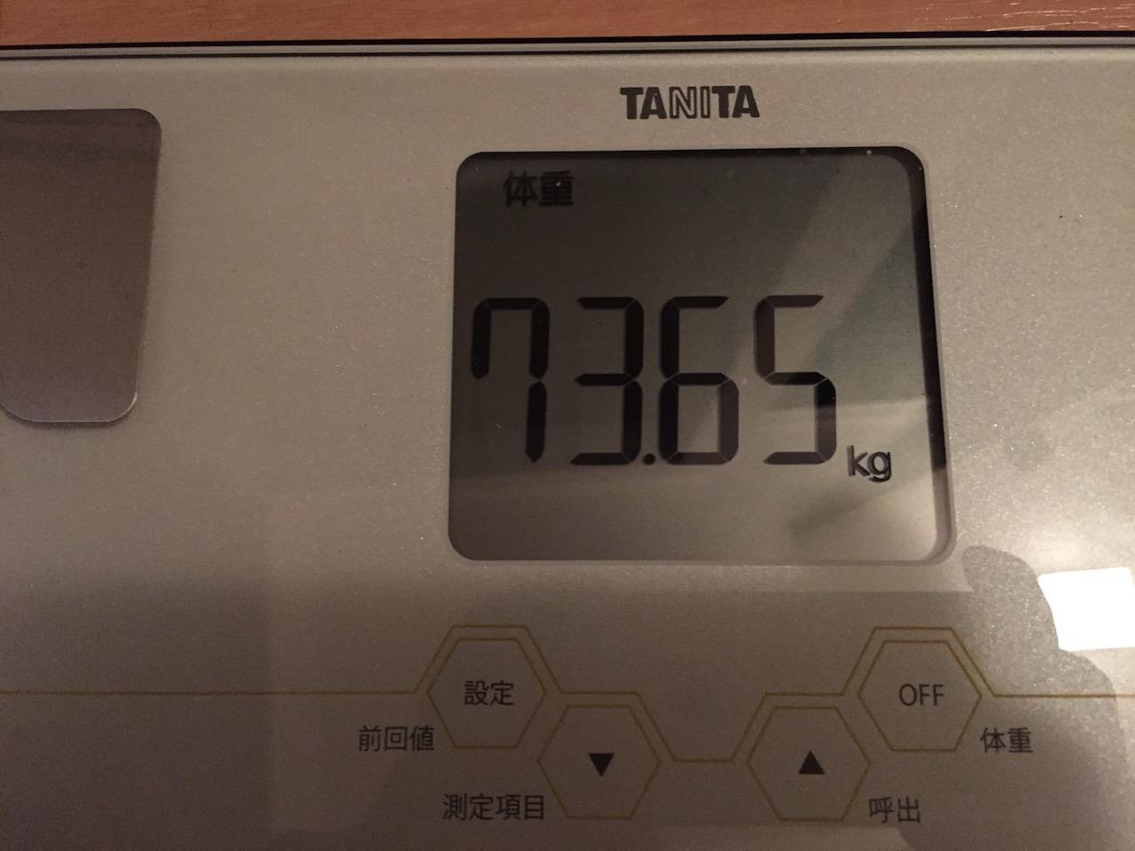 本日の体重(2018/7/8)