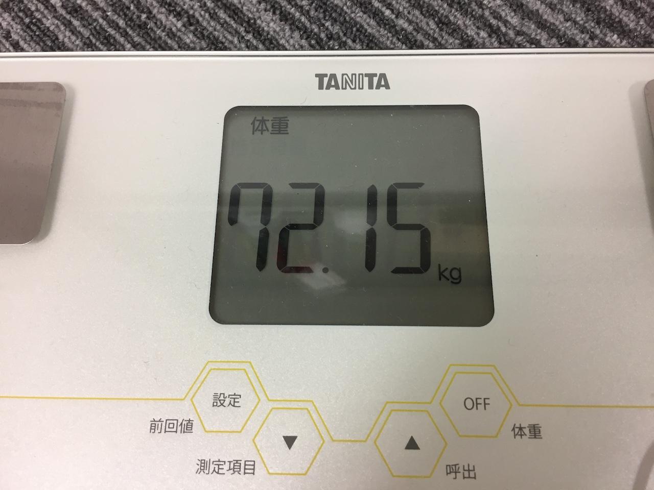 本日の体重(2018/8/15)